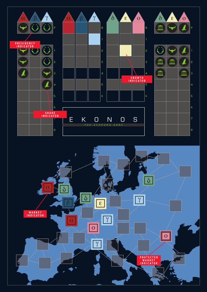 Ekonos example
